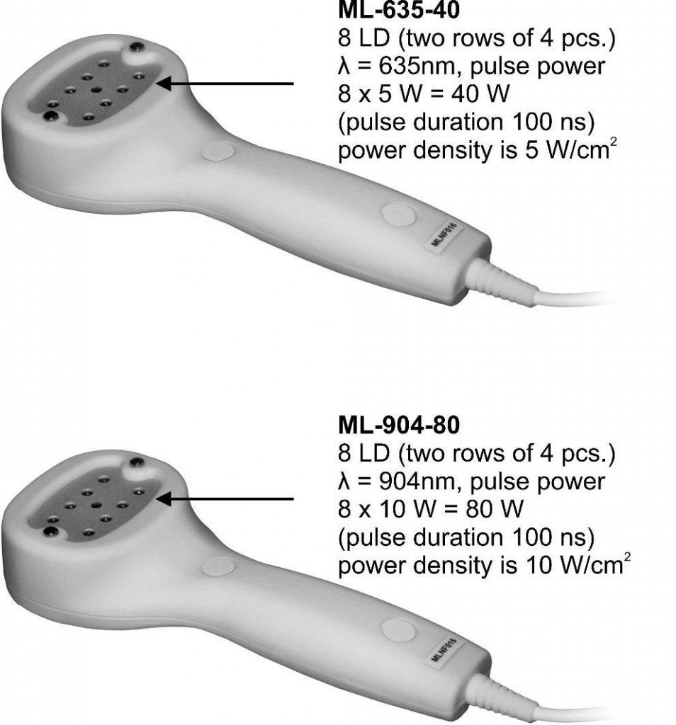 Внешний вид и параметры матричных импульсных лазерных излучающих головок МЛ-635-40 и МЛ-904-80